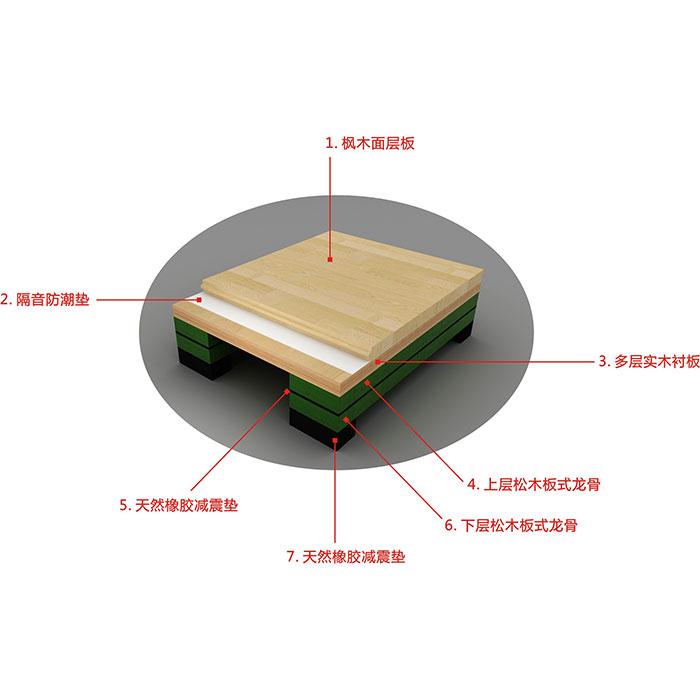 龙骨结构体育木地板