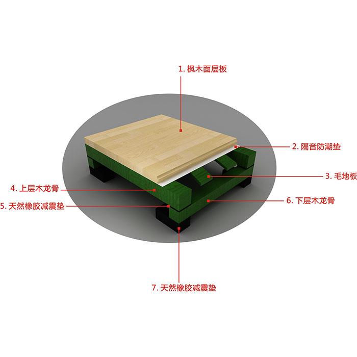 双龙骨实木毛板斜铺运动地板