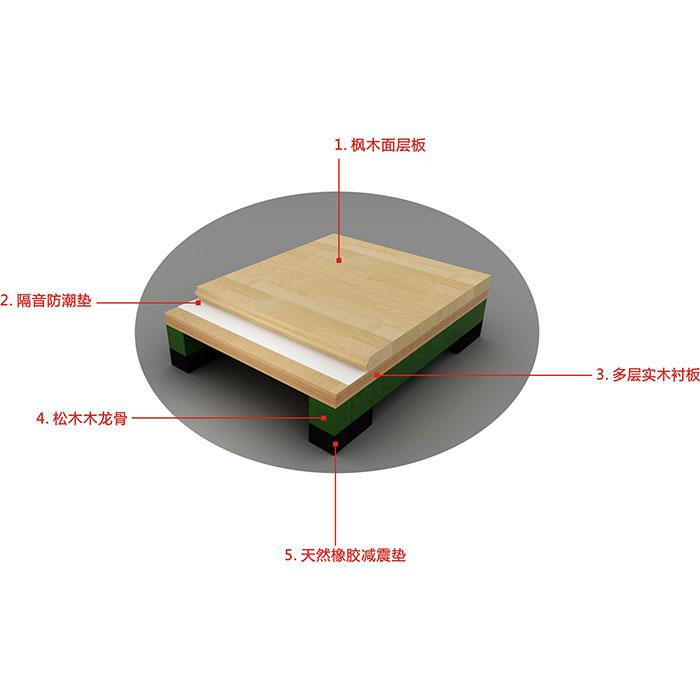 单龙骨结构运动地板