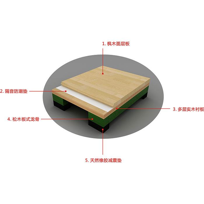 板式龙骨专业型运动地板
