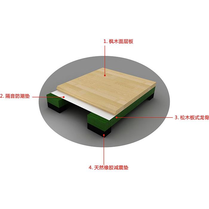 龙骨结构运动地板